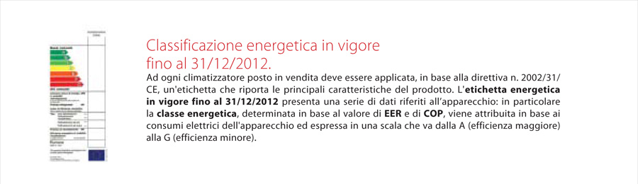 Classificazione energetica in vigore sino al 31/12/2012